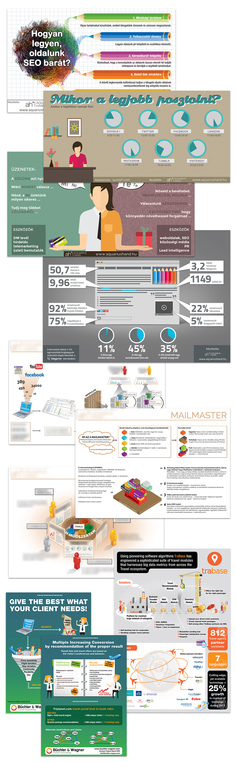 Infografikák és folyamatábrák